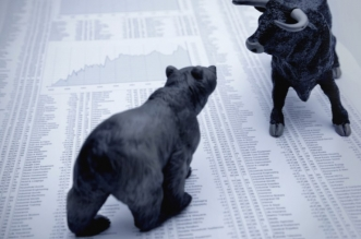 Equities Market bearish bullish